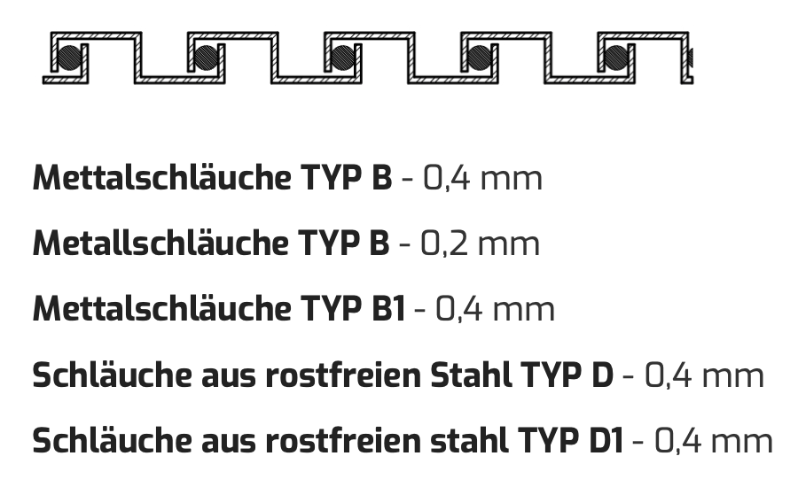 Metallschlauchprofil